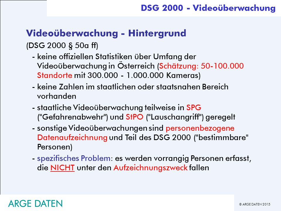 Videoüberwachung - Hintergrund