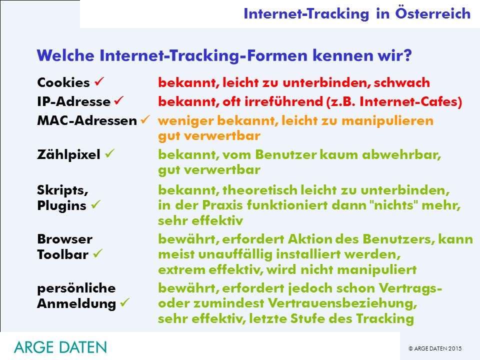 Welche Internet-Tracking-Formen kennen wir