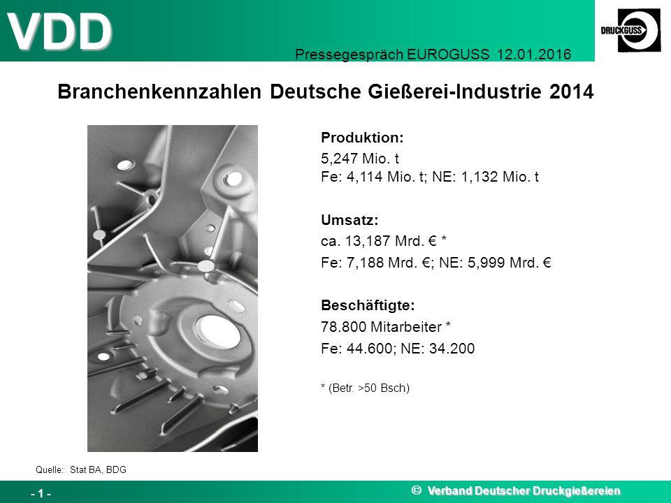 Branchenkennzahlen Deutsche Gießerei-Industrie 2014