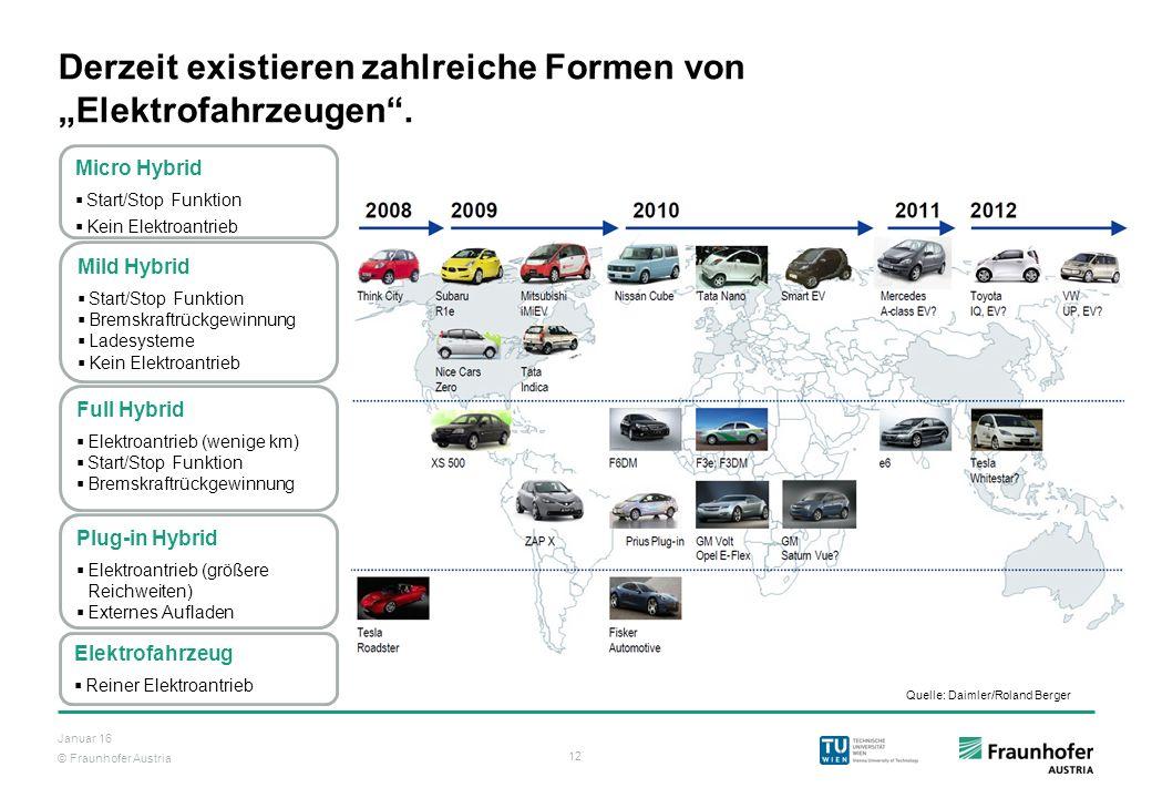 """Derzeit existieren zahlreiche Formen von """"Elektrofahrzeugen ."""