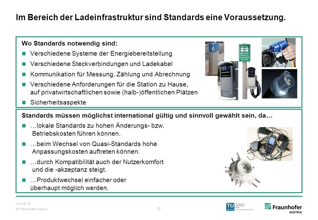Im Bereich der Ladeinfrastruktur sind Standards eine Voraussetzung.
