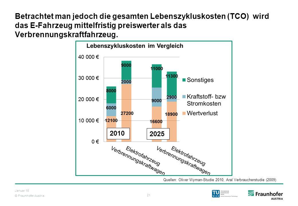 Betrachtet man jedoch die gesamten Lebenszykluskosten (TCO) wird das E-Fahrzeug mittelfristig preiswerter als das Verbrennungskraftfahrzeug.