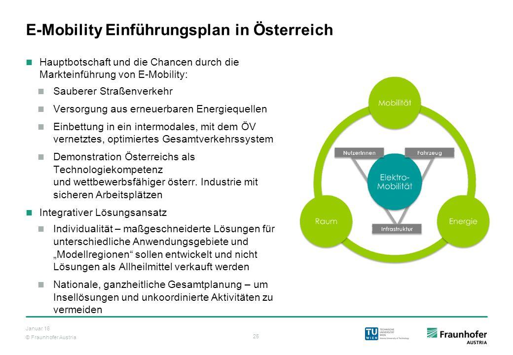 E-Mobility Einführungsplan in Österreich