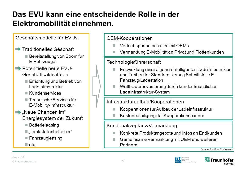 Das EVU kann eine entscheidende Rolle in der Elektromobilität einnehmen.