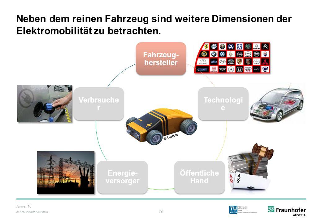Neben dem reinen Fahrzeug sind weitere Dimensionen der Elektromobilität zu betrachten.