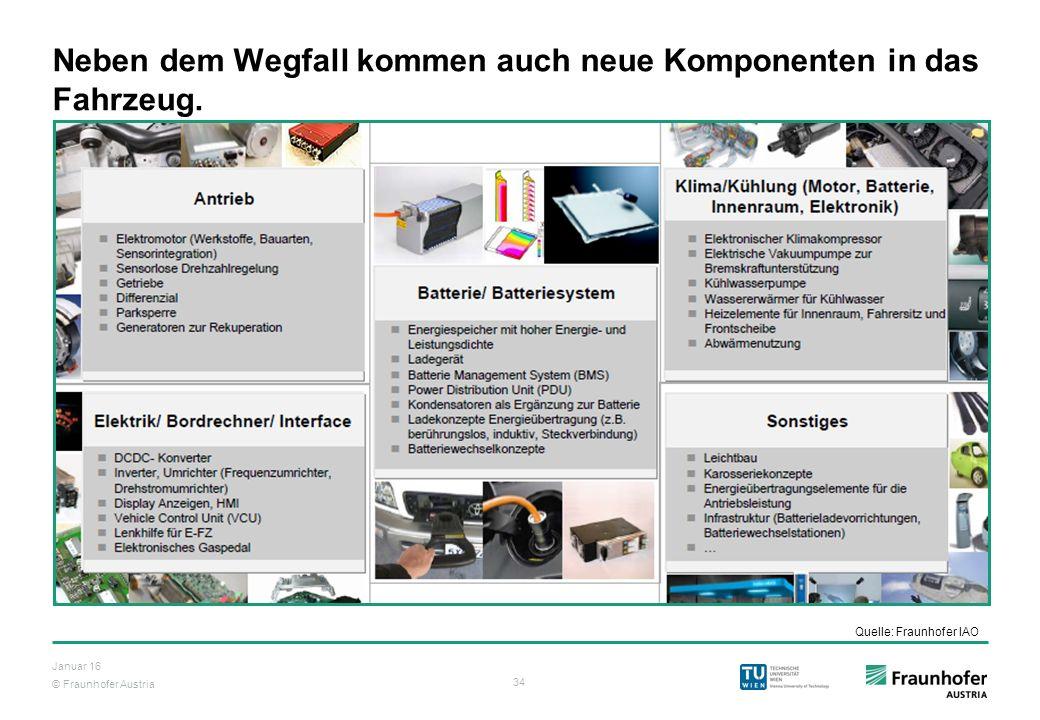 Neben dem Wegfall kommen auch neue Komponenten in das Fahrzeug.