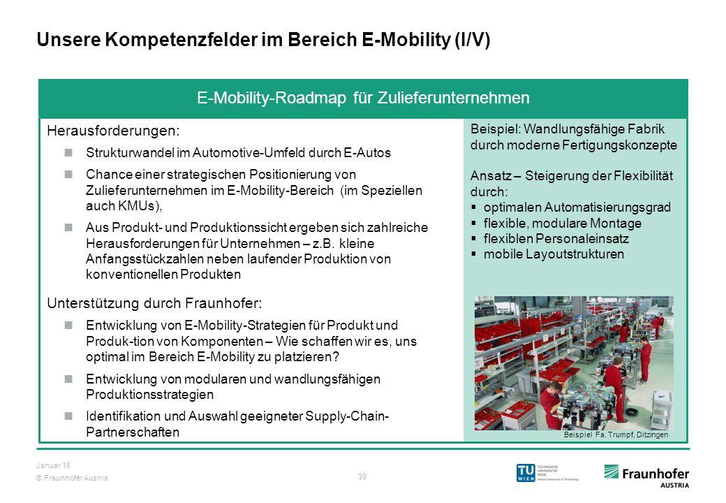 Unsere Kompetenzfelder im Bereich E-Mobility (I/V)