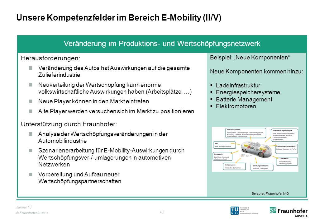 Unsere Kompetenzfelder im Bereich E-Mobility (II/V)