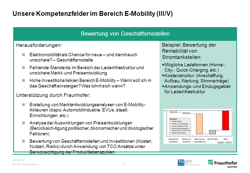 Unsere Kompetenzfelder im Bereich E-Mobility (III/V)