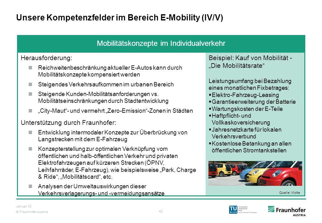 Unsere Kompetenzfelder im Bereich E-Mobility (IV/V)