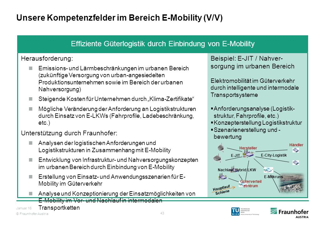 Unsere Kompetenzfelder im Bereich E-Mobility (V/V)