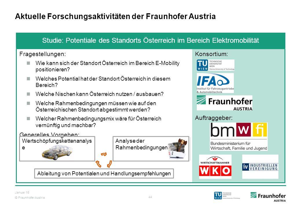 Aktuelle Forschungsaktivitäten der Fraunhofer Austria