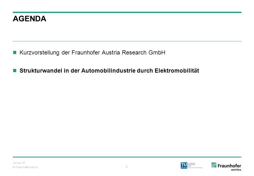 AGENDA Kurzvorstellung der Fraunhofer Austria Research GmbH