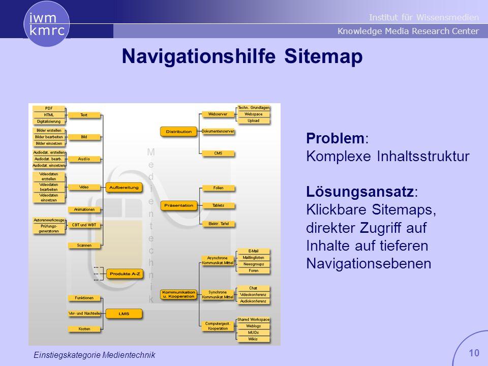 Navigationshilfe Sitemap