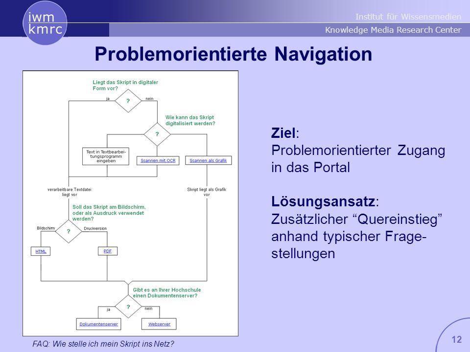 Problemorientierte Navigation