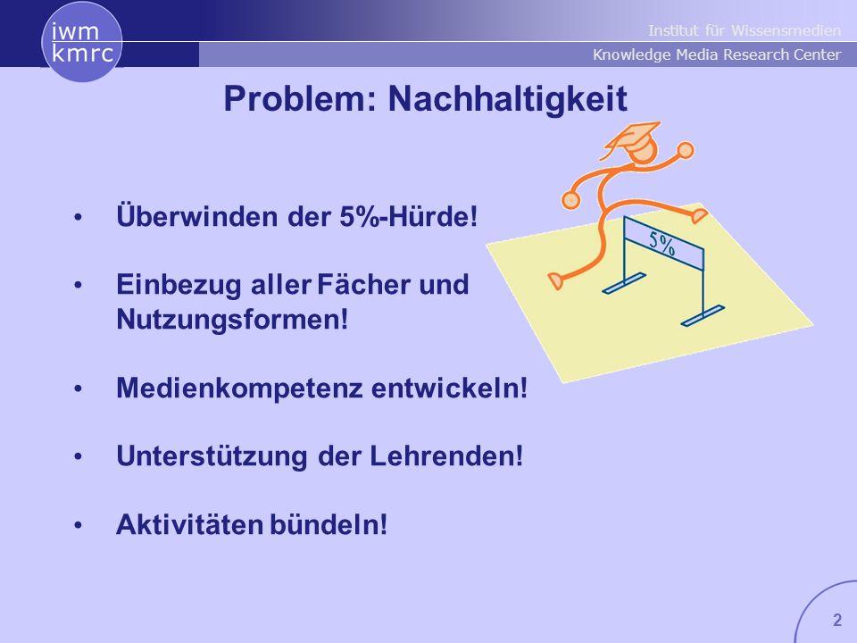 Problem: Nachhaltigkeit