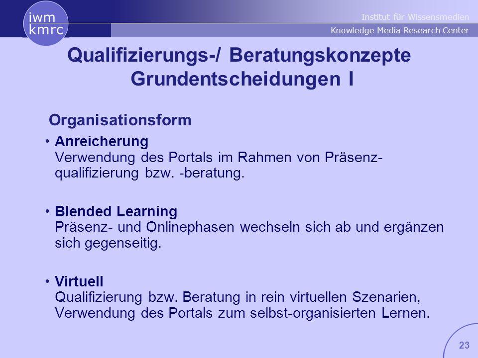 Qualifizierungs-/ Beratungskonzepte Grundentscheidungen I