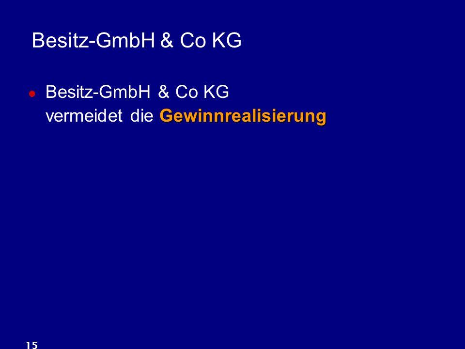 Besitz-GmbH & Co KG Besitz-GmbH & Co KG vermeidet die Gewinnrealisierung