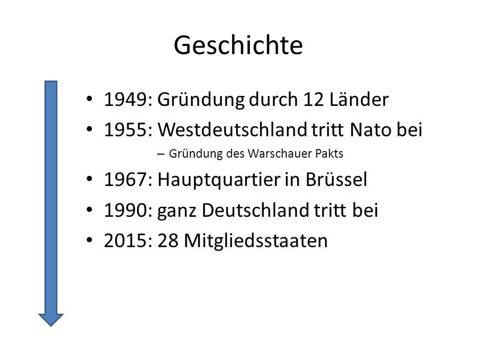 Geschichte 1949: Gründung durch 12 Länder