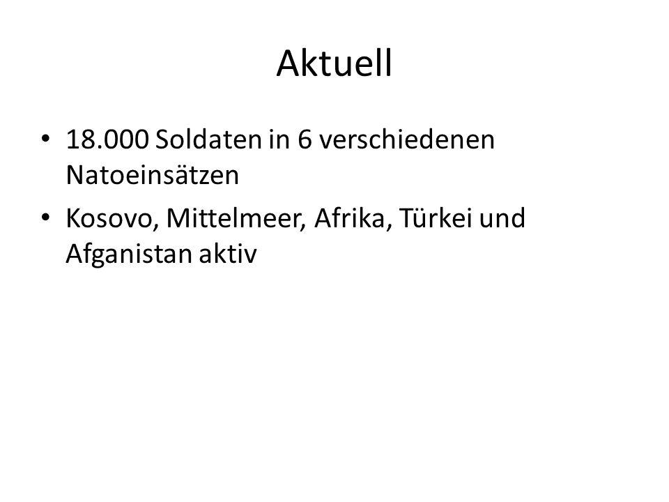Aktuell 18.000 Soldaten in 6 verschiedenen Natoeinsätzen