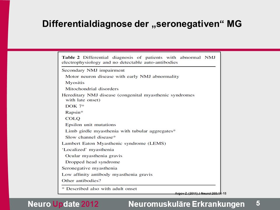 "Differentialdiagnose der ""seronegativen MG"
