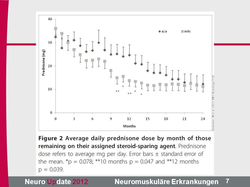 Heckmann JM et al. (2011) BMC Neurology 11:97