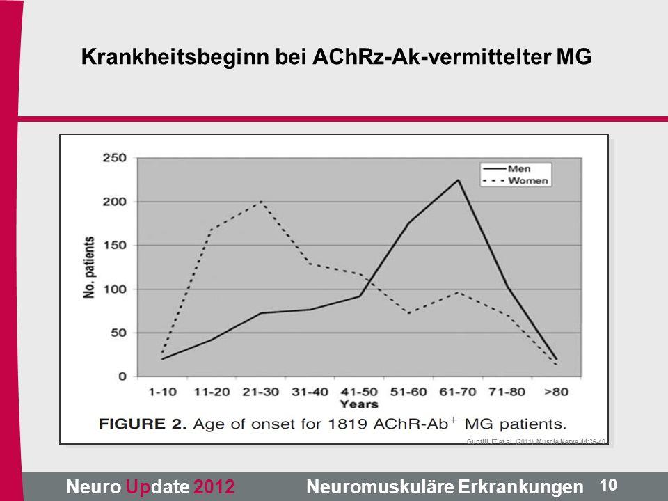 Krankheitsbeginn bei AChRz-Ak-vermittelter MG