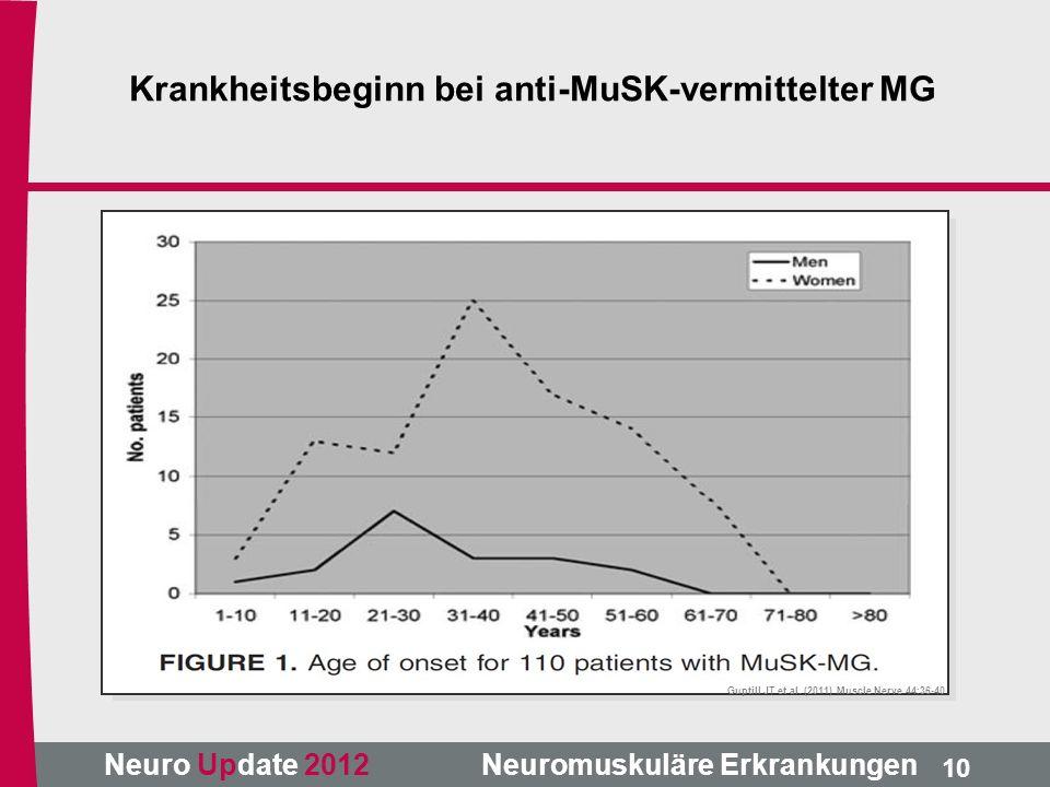 Krankheitsbeginn bei anti-MuSK-vermittelter MG