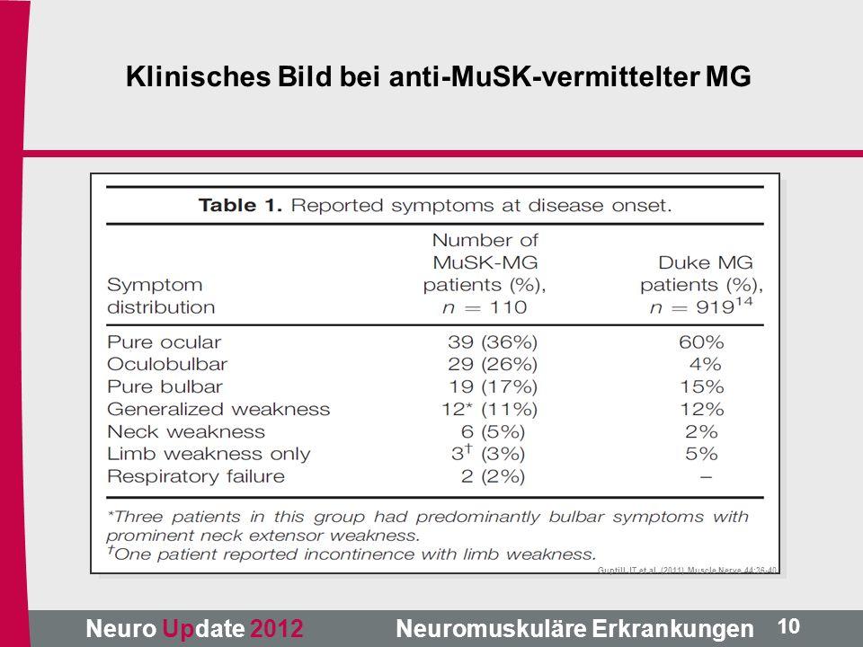 Klinisches Bild bei anti-MuSK-vermittelter MG