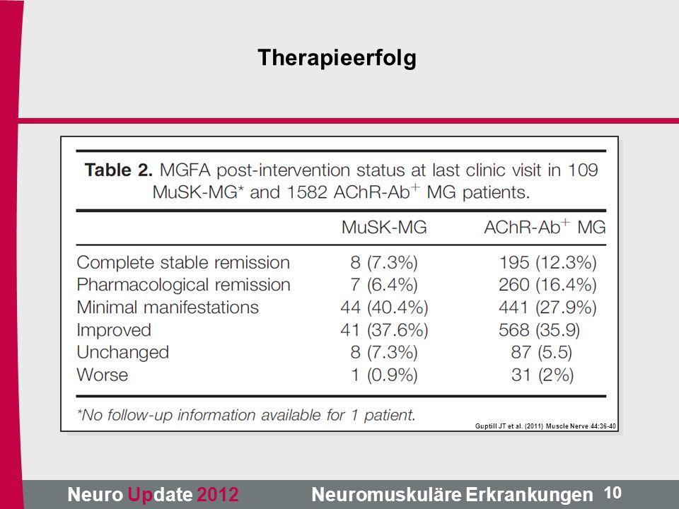 Therapieerfolg Guptill JT et al. (2011) Muscle Nerve 44:36-40 10