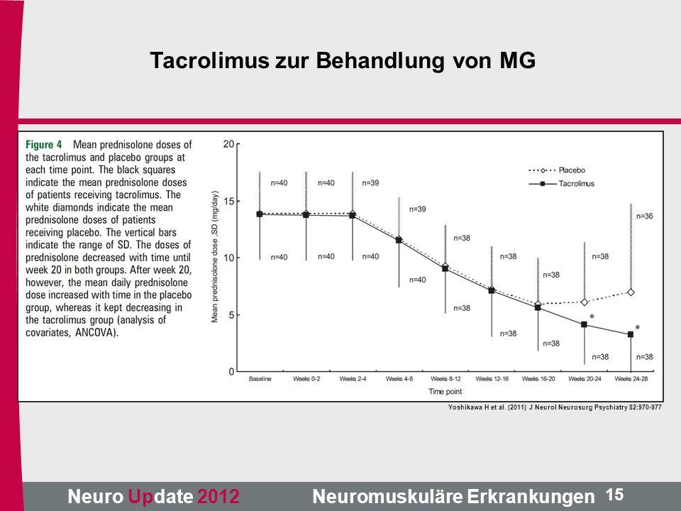 Tacrolimus zur Behandlung von MG