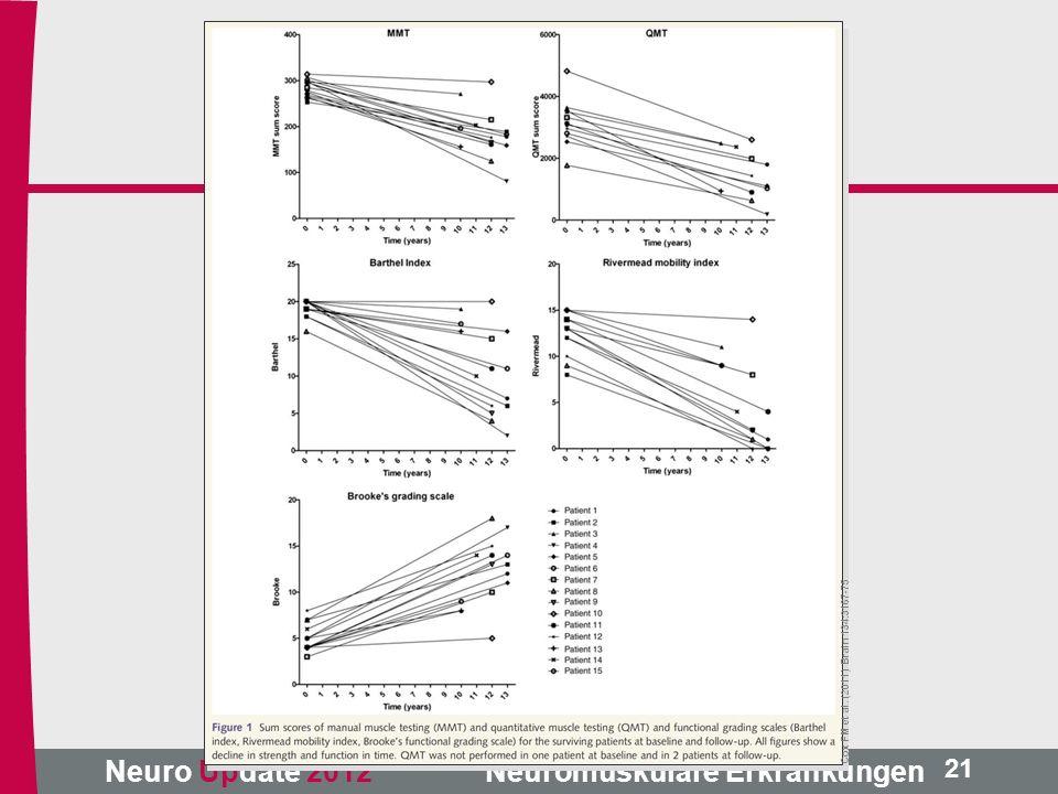 Cox FM et al. (2011) Brain 134:3167-75 21