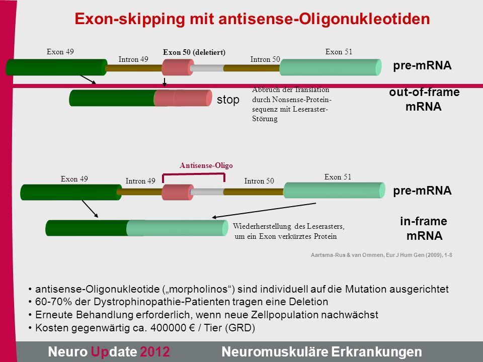 Exon-skipping mit antisense-Oligonukleotiden