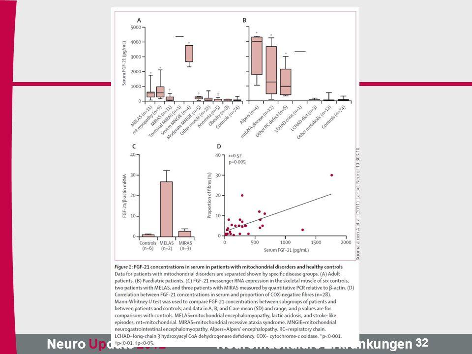 Suomalainen A et al. (2011) Lancet Neurol 10:806-18