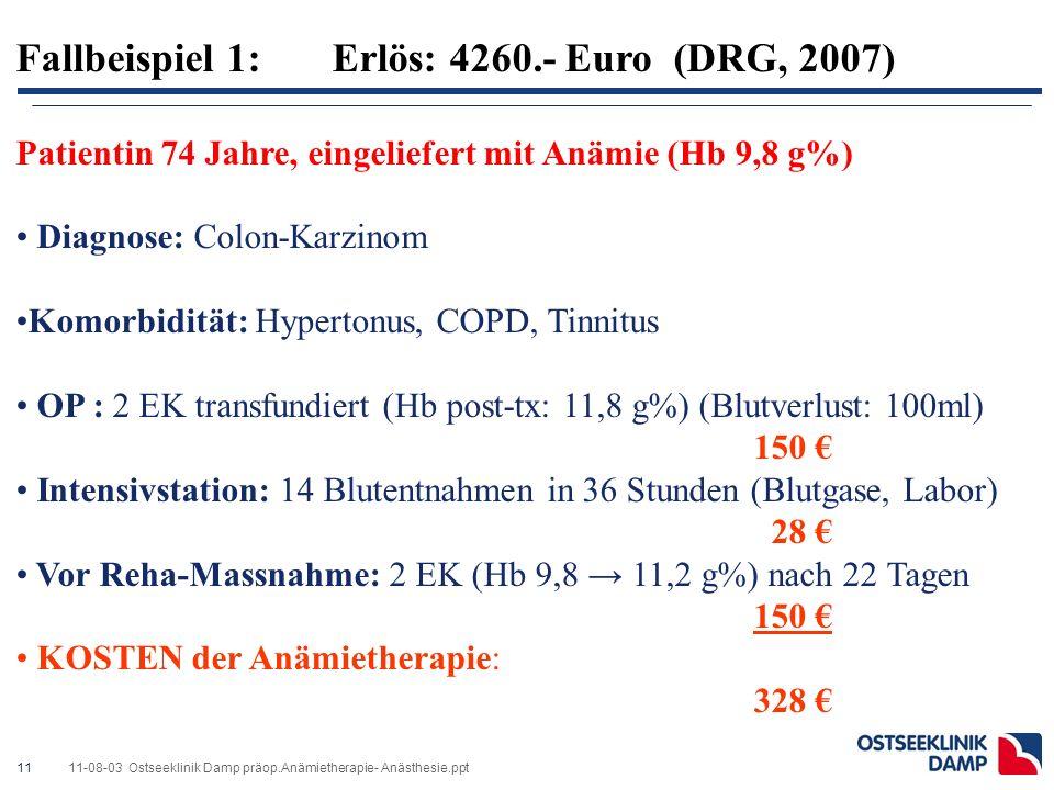 präoperativer Hb-Wert 10-12 g/dl Ziel 15g/dl