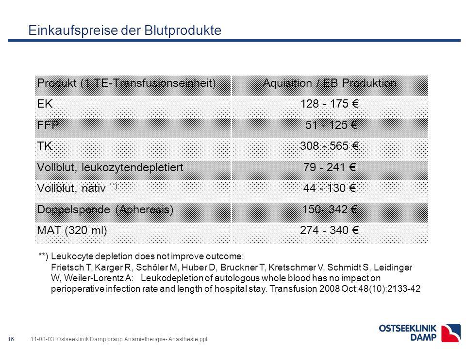 Korrekte Berechnung- Kosten der Fremdbluttransfusion