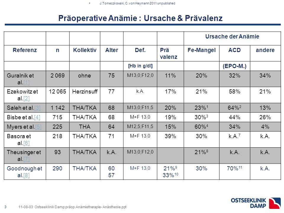 Prävalenz von Anämie bei Intensivpatienten