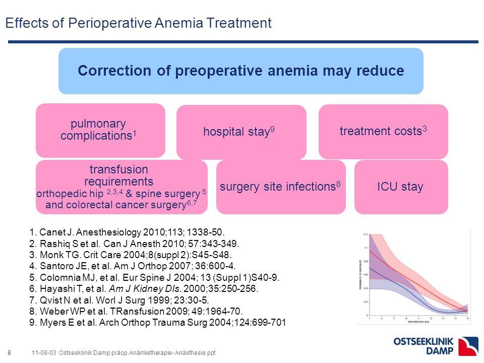 Folgekosten der Anämie