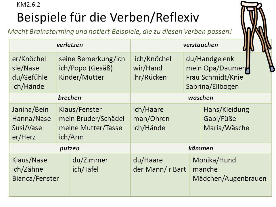 KM2.6.2 Beispiele für die Verben/Reflexiv