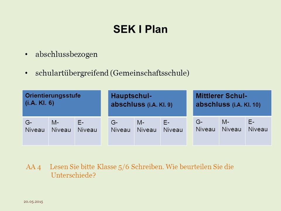 SEK I Plan abschlussbezogen schulartübergreifend (Gemeinschaftsschule)