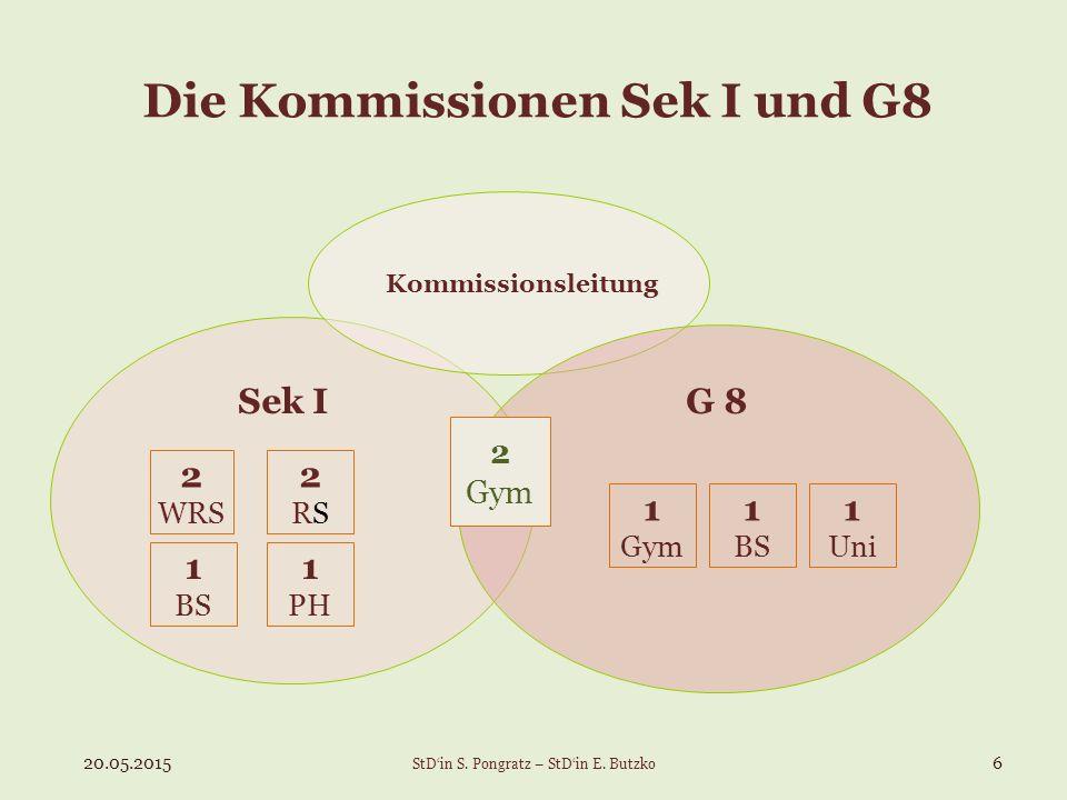 Die Kommissionen Sek I und G8