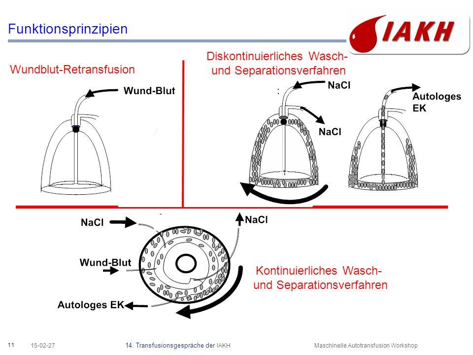 Zentrifugation – Separation der Blutzellen