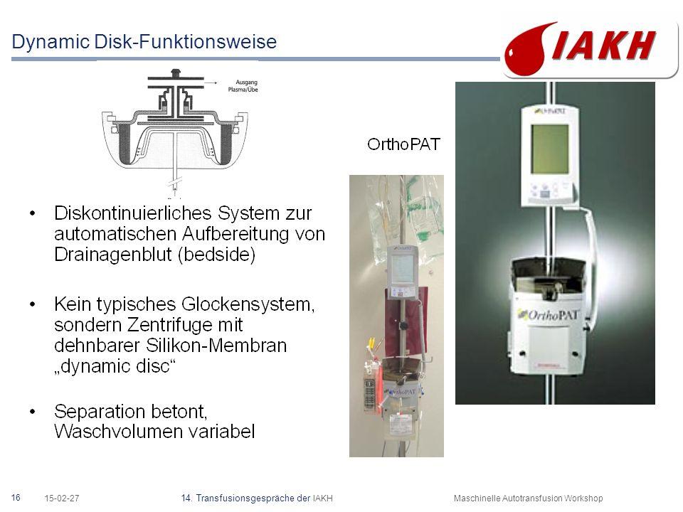Dynamic Disk- Wirkprinzip
