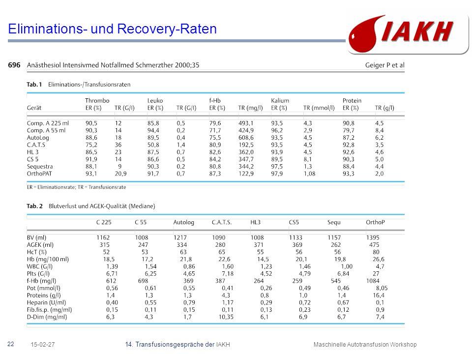 Einzelne Schritte, FAQ Reservoir Priming mit >200ml NaCL + Heparin