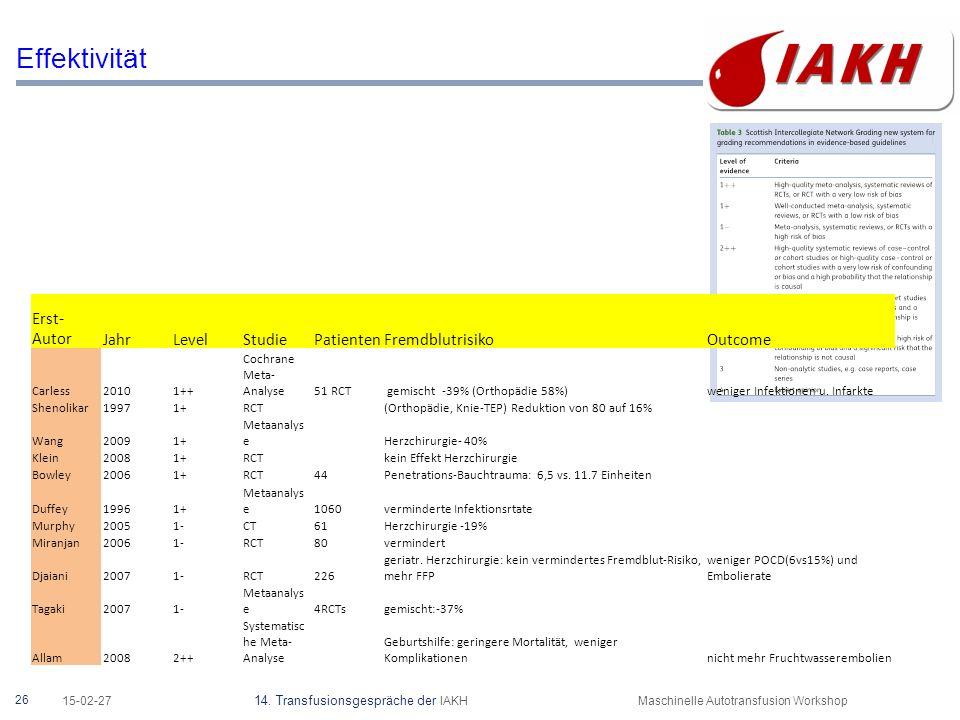 Sloan et al. Anesth Analg 2009; 109:38-42