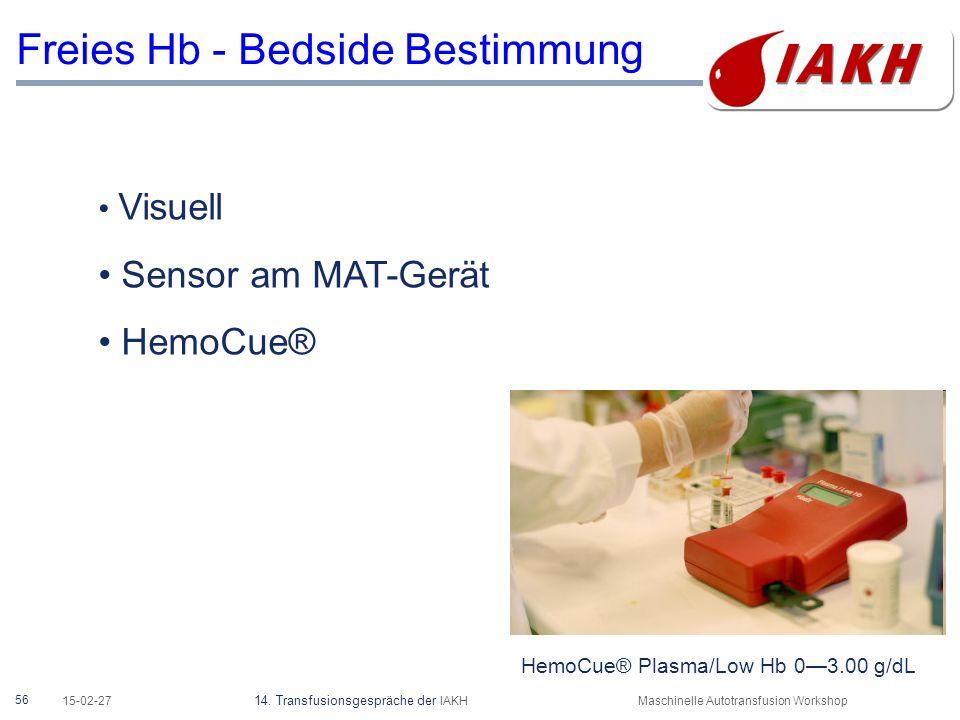 Zu frHb: Hansen et al. 2002, Hansen et al. 2011