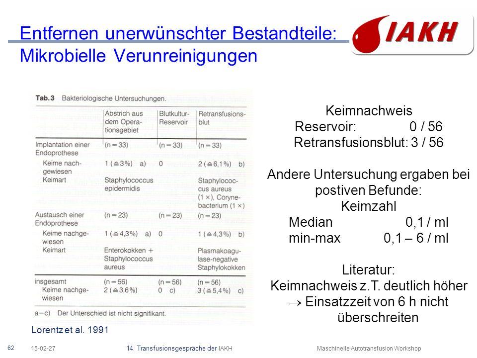 Gerätewartung Prophylaktische Wartung 1x / Jahr