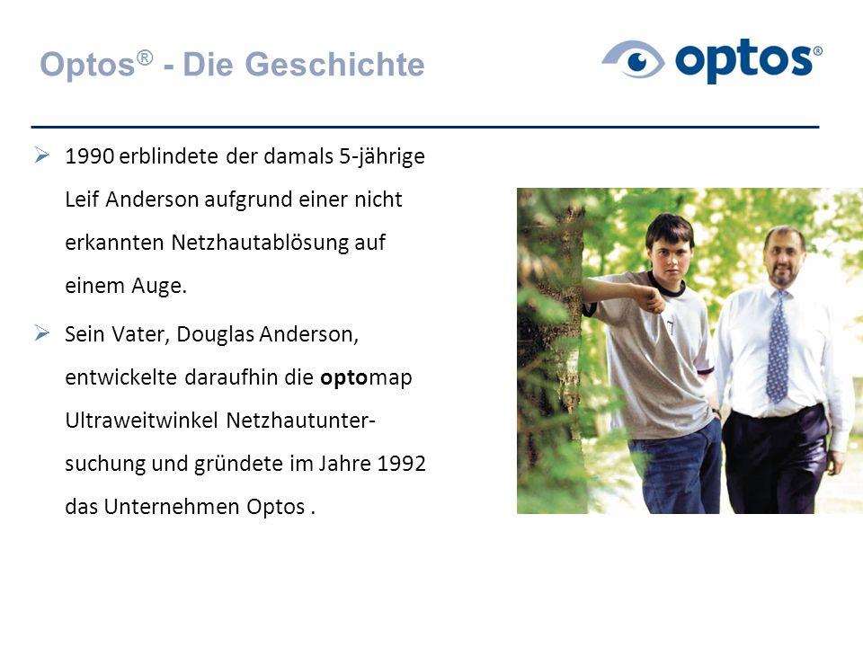 Optos® - Die Geschichte