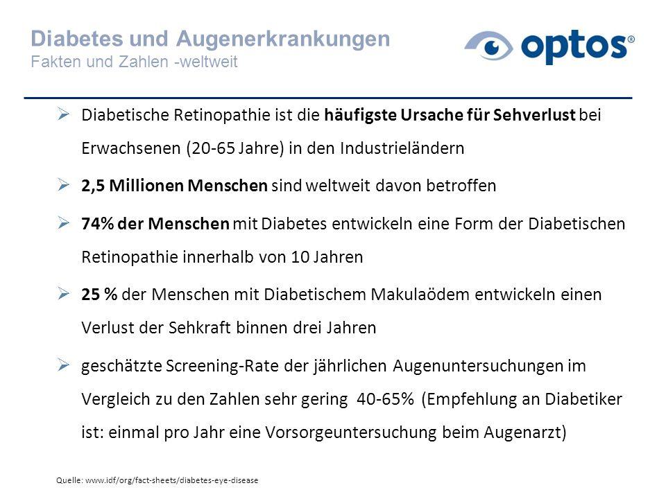 Diabetes und Augenerkrankungen Fakten und Zahlen -weltweit