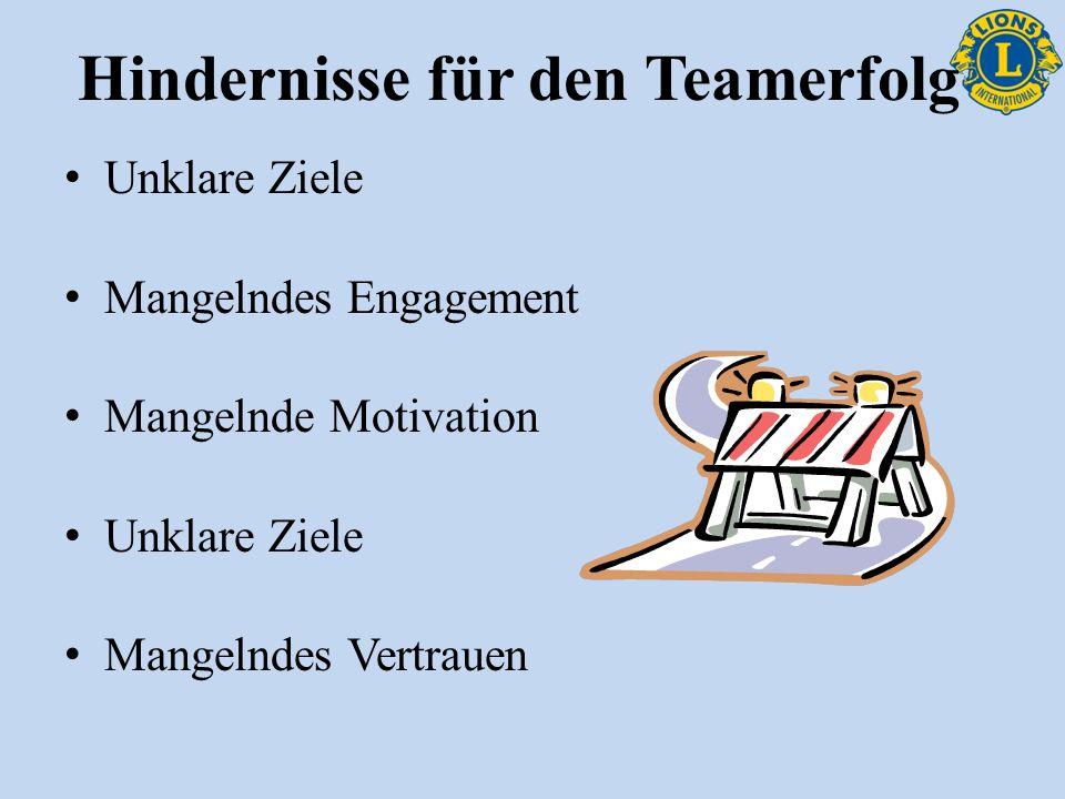 Schulungsziele Teamwork definieren